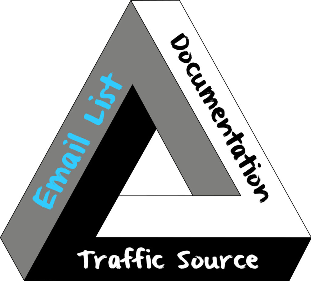 Lee Murray The Traffic Triangle