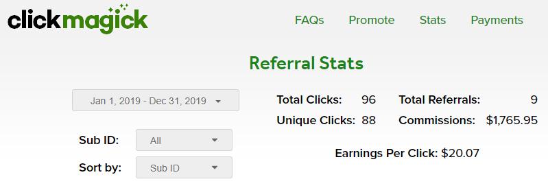 Clickmagick Affiliate Program Earnings